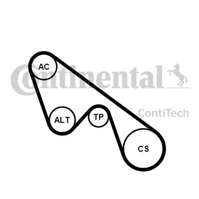 Ремкомплект приводного ремня Contitech