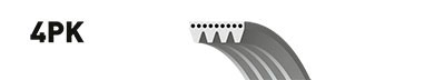 Ремень ручейковый GATES 4PK675