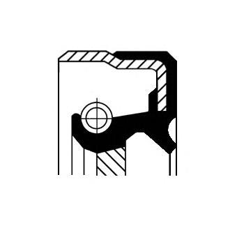 Уплотняющее кольцо, ступенчатая коробка передач; Уплотняющее кольцо вала, автоматическая коробка передач; Уплотняющее кольцо, дифференциал