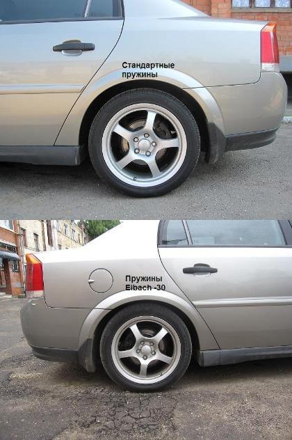 Eibach Opel Vectra C