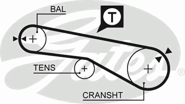 Ремень ГРМ GATES 5074XS MMC