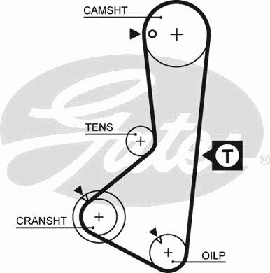 Ремень ГРМ GATES 5075XS