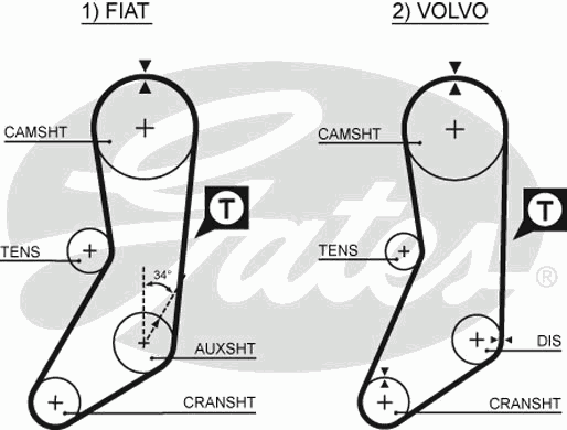 Ремень ГРМ GATES 5020 Volvo 740-960 2.0/T/2.1/2.3/T 79-96