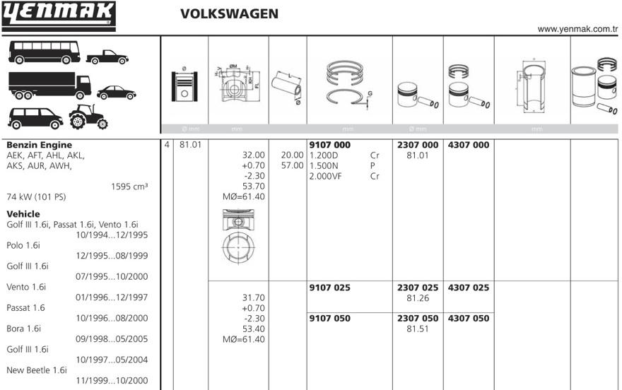 4307050 Поршень ДВС с кольцами Audi. VW 1.6 AEK/AKL =81 1.2x1.5x2 +0.50 94