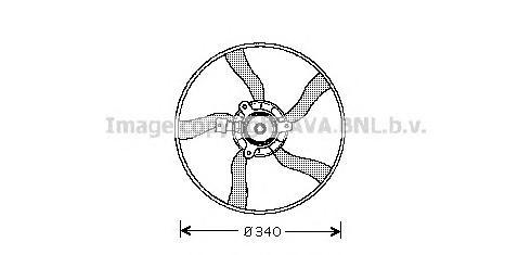 CN7532 Вентилятор радиатора CITROEN BERLINGO/XSARA / PEUGEOT PARTER 1.4-2.0 96-05