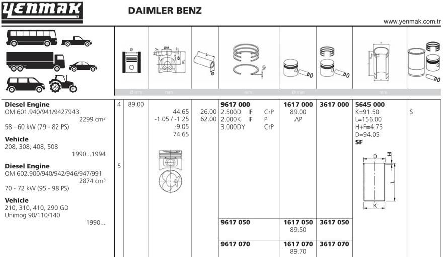 5645000 Гильза цилиндра DAIMLER BENZ =89mm OM 601 D