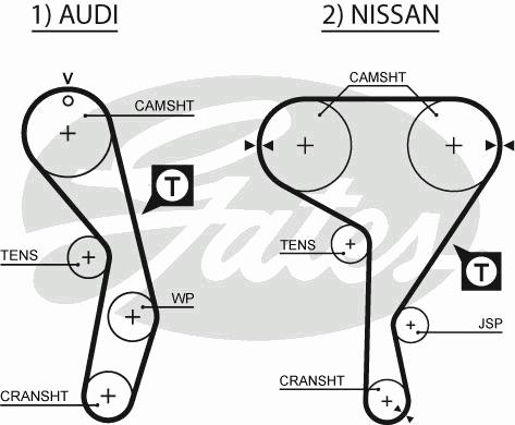 5269XS Ремень ГРМ AUDI 2.2 91-97 / NISSAN 1.6-1.8 87-91 (151x19)