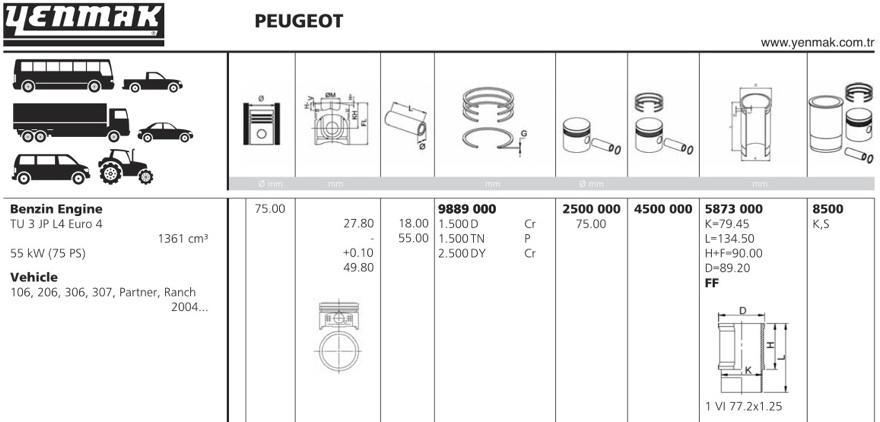4500000 Поршень ДВС с кольцами Peugeot Partner 1.4i TU3JP-L4 =75 1.5x1.5x2.5 std 02