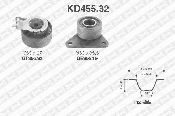 KD45532 Комплект ГРМ VOLVO C70, S40,S60, XC90  (2 ролика+ремень 142x23)